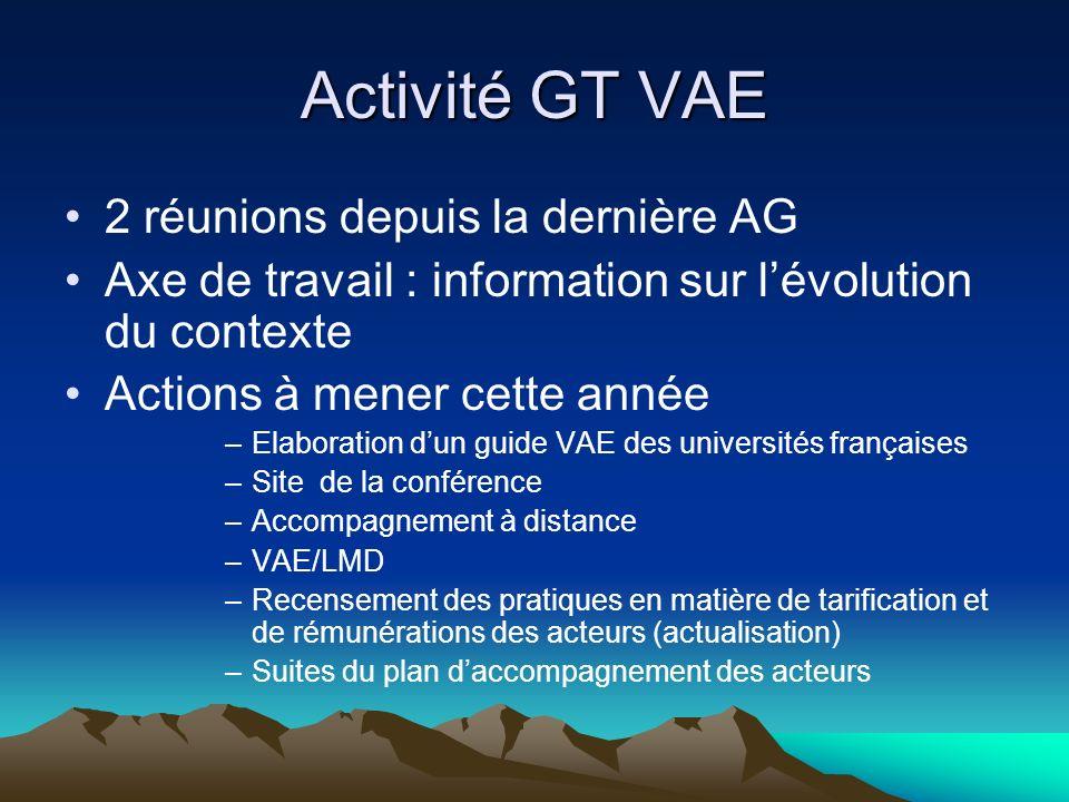 Activité GT VAE 2 réunions depuis la dernière AG Axe de travail : information sur lévolution du contexte Actions à mener cette année –Elaboration dun