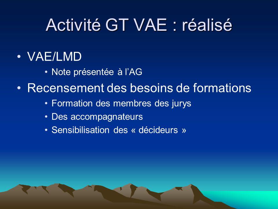 Activité GT VAE : réalisé VAE/LMD Note présentée à lAG Recensement des besoins de formations Formation des membres des jurys Des accompagnateurs Sensibilisation des « décideurs »