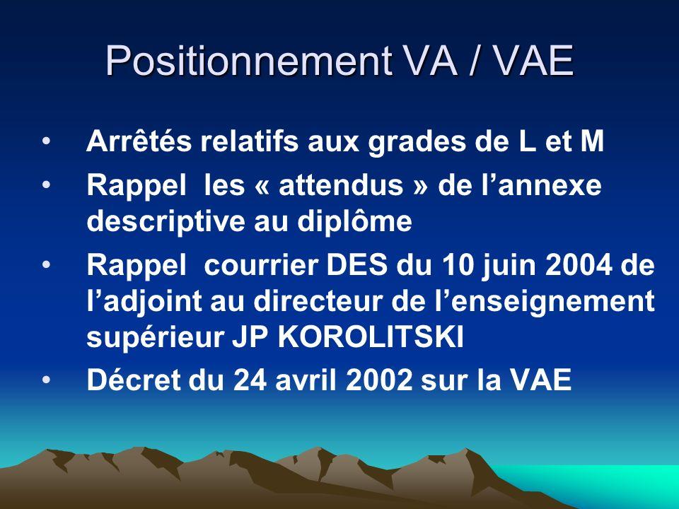 Positionnement VA / VAE Arrêtés relatifs aux grades de L et M Rappel les « attendus » de lannexe descriptive au diplôme Rappel courrier DES du 10 juin 2004 de ladjoint au directeur de lenseignement supérieur JP KOROLITSKI Décret du 24 avril 2002 sur la VAE