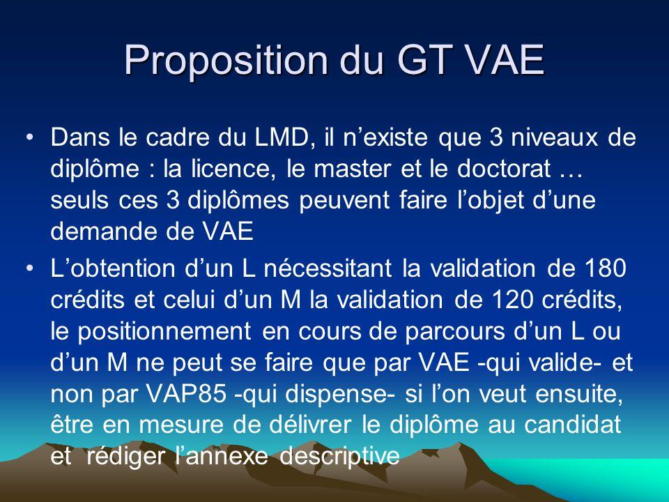 Proposition du GT VAE Dans le cadre du LMD, il nexiste que 3 niveaux de diplôme : la licence, le master et le doctorat … seuls ces 3 diplômes peuvent faire lobjet dune demande de VAE Lobtention dun L nécessitant la validation de 180 crédits et celui dun M la validation de 120 crédits, le positionnement en cours de parcours dun L ou dun M ne peut se faire que par VAE -qui valide- et non par VAP85 -qui dispense- si lon veut ensuite, être en mesure de délivrer le diplôme au candidat et rédiger lannexe descriptive