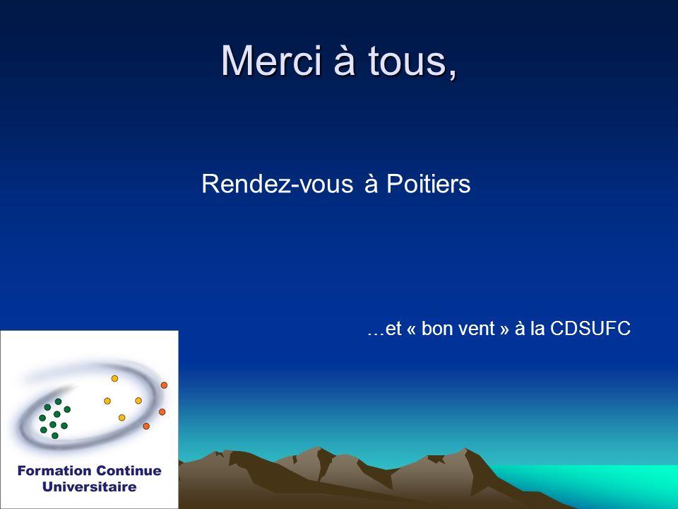 Merci à tous, Rendez-vous à Poitiers …et « bon vent » à la CDSUFC