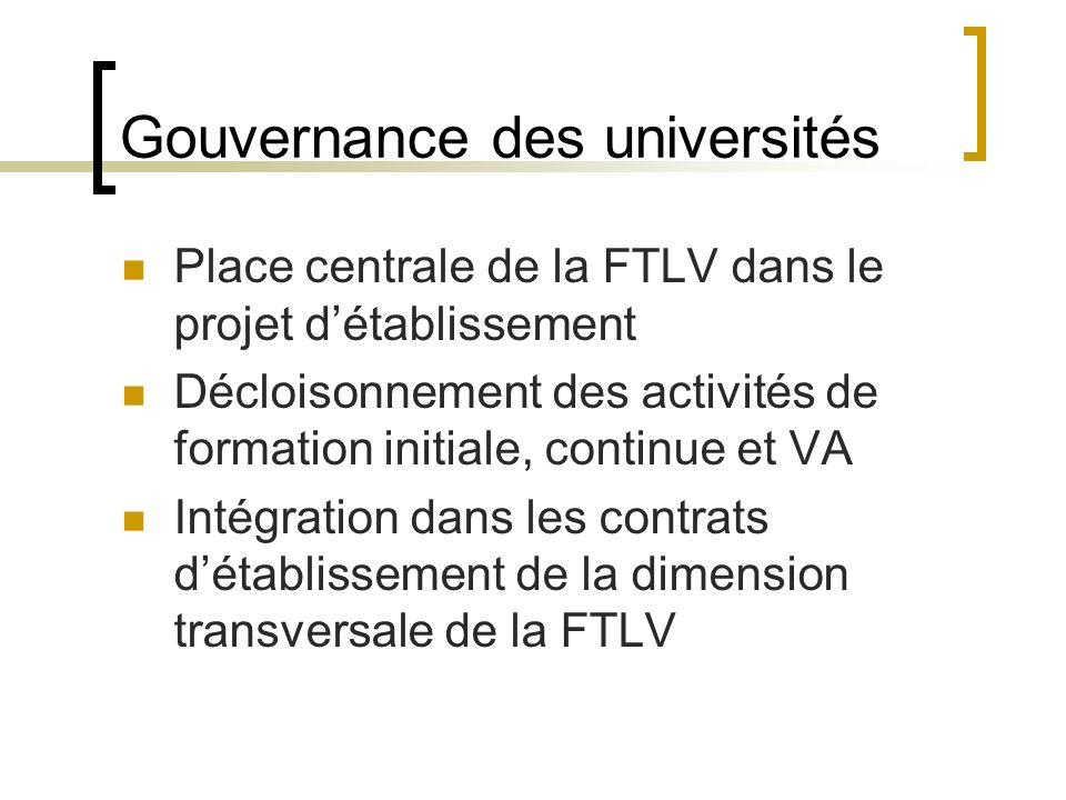 Gouvernance des universités Place centrale de la FTLV dans le projet détablissement Décloisonnement des activités de formation initiale, continue et VA Intégration dans les contrats détablissement de la dimension transversale de la FTLV