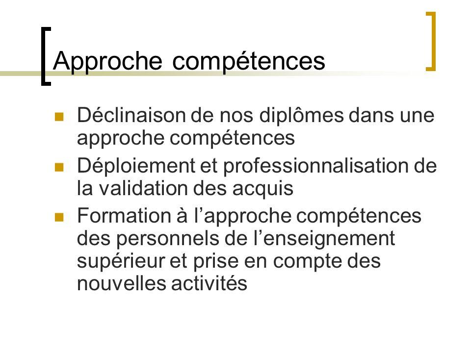 Approche compétences Déclinaison de nos diplômes dans une approche compétences Déploiement et professionnalisation de la validation des acquis Formation à lapproche compétences des personnels de lenseignement supérieur et prise en compte des nouvelles activités