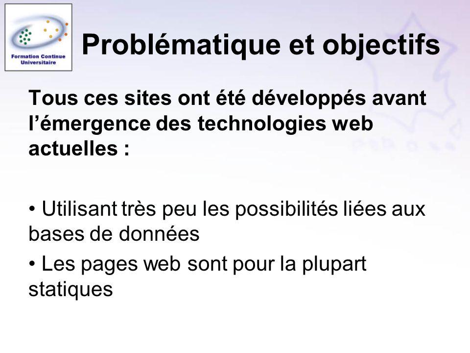 Problématique et objectifs Tous ces sites ont été développés avant lémergence des technologies web actuelles : Utilisant très peu les possibilités liées aux bases de données Les pages web sont pour la plupart statiques