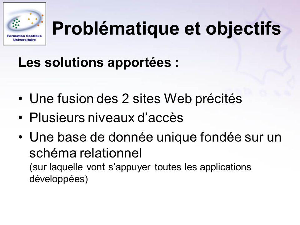 Problématique et objectifs Les solutions apportées : Une fusion des 2 sites Web précités Plusieurs niveaux daccès Une base de donnée unique fondée sur un schéma relationnel (sur laquelle vont sappuyer toutes les applications développées)