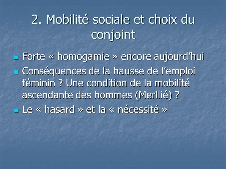 2. Mobilité sociale et choix du conjoint Forte « homogamie » encore aujourdhui Forte « homogamie » encore aujourdhui Conséquences de la hausse de lemp
