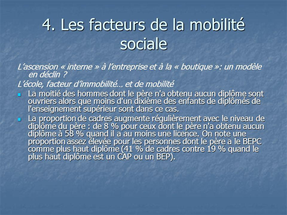 4. Les facteurs de la mobilité sociale Lascension « interne » à lentreprise et à la « boutique »: un modèle en déclin ? Lécole, facteur dimmobilité… e