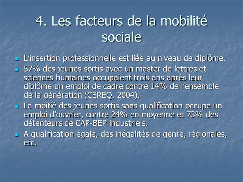 4. Les facteurs de la mobilité sociale Linsertion professionnelle est liée au niveau de diplôme. Linsertion professionnelle est liée au niveau de dipl