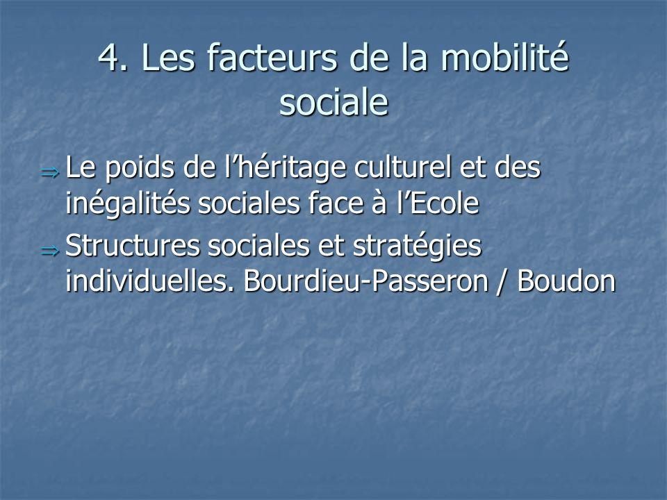 4. Les facteurs de la mobilité sociale Le poids de lhéritage culturel et des inégalités sociales face à lEcole Le poids de lhéritage culturel et des i