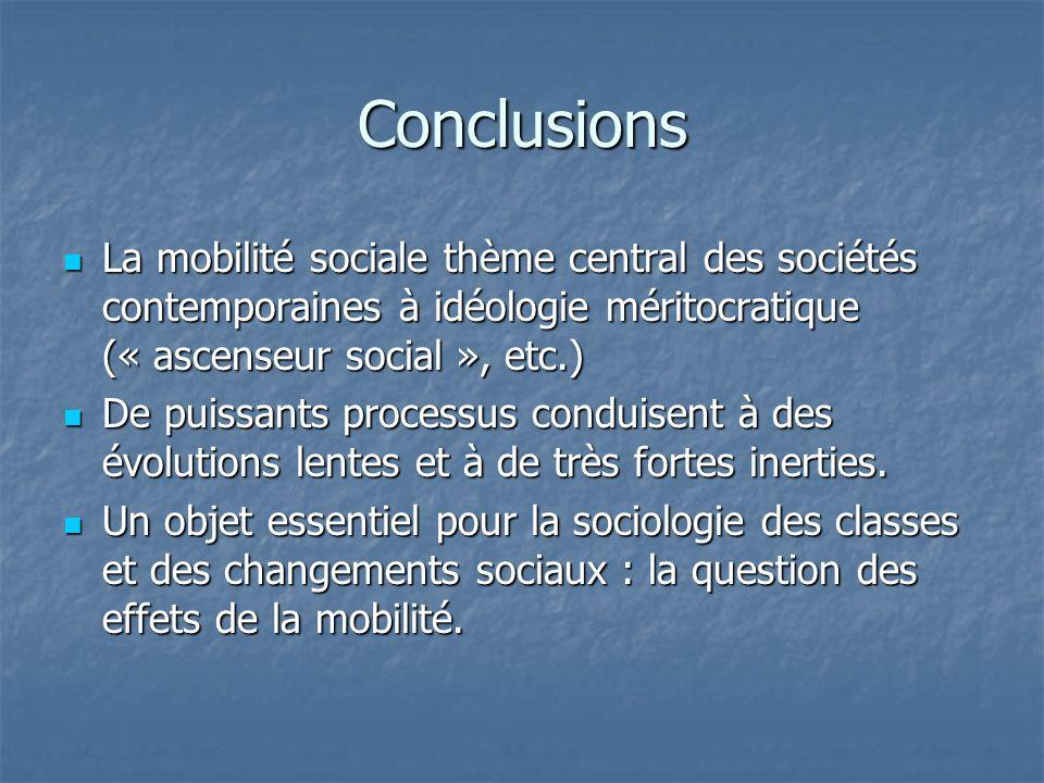 Conclusions La mobilité sociale thème central des sociétés contemporaines à idéologie méritocratique (« ascenseur social », etc.) La mobilité sociale thème central des sociétés contemporaines à idéologie méritocratique (« ascenseur social », etc.) De puissants processus conduisent à des évolutions lentes et à de très fortes inerties.