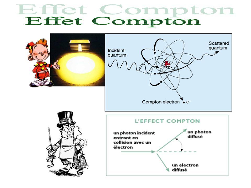 En 1911: Rutherford étudie les particules Diffusion par la matière Découverte du noyau atomique Modèle planétaire de latome