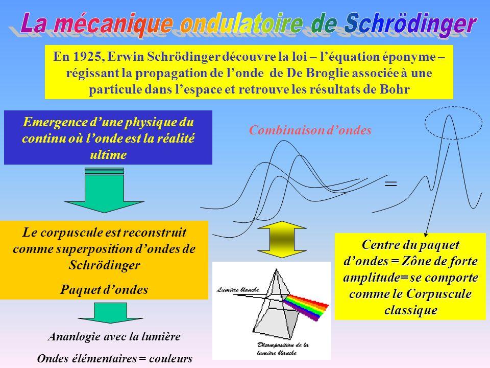 La propagation de londe de Schrödinger dans lespace-temps usuel nest vraie que pour 1 seule particule.