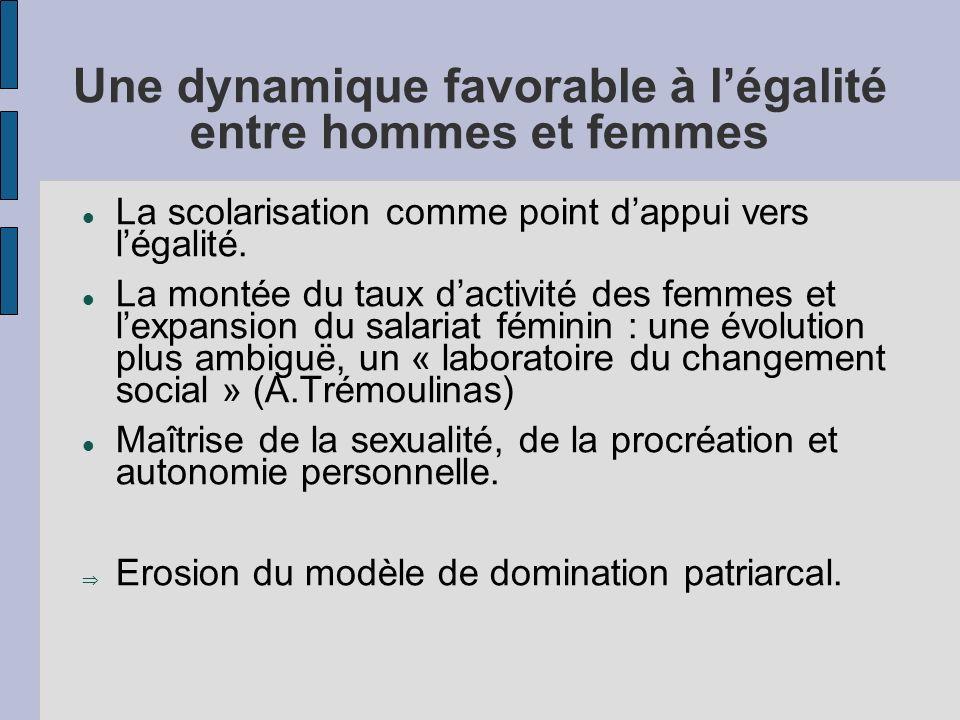 Une dynamique favorable à légalité entre hommes et femmes La scolarisation comme point dappui vers légalité.
