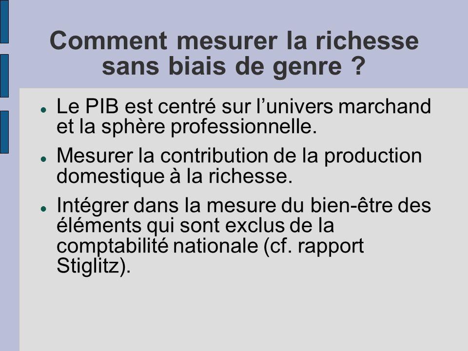 Comment mesurer la richesse sans biais de genre .