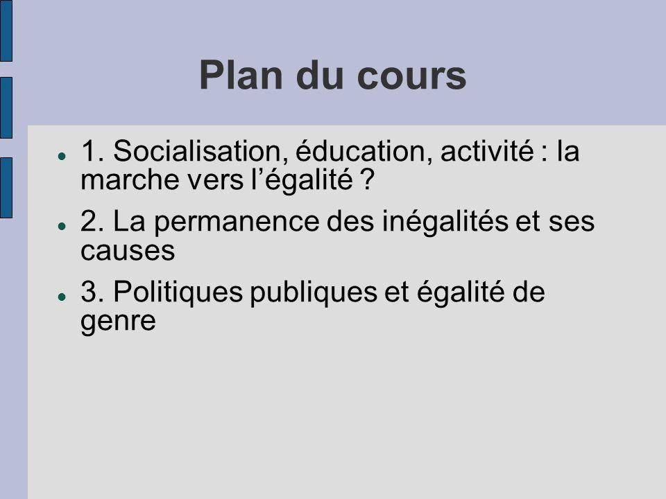 Plan du cours 1.Socialisation, éducation, activité : la marche vers légalité .