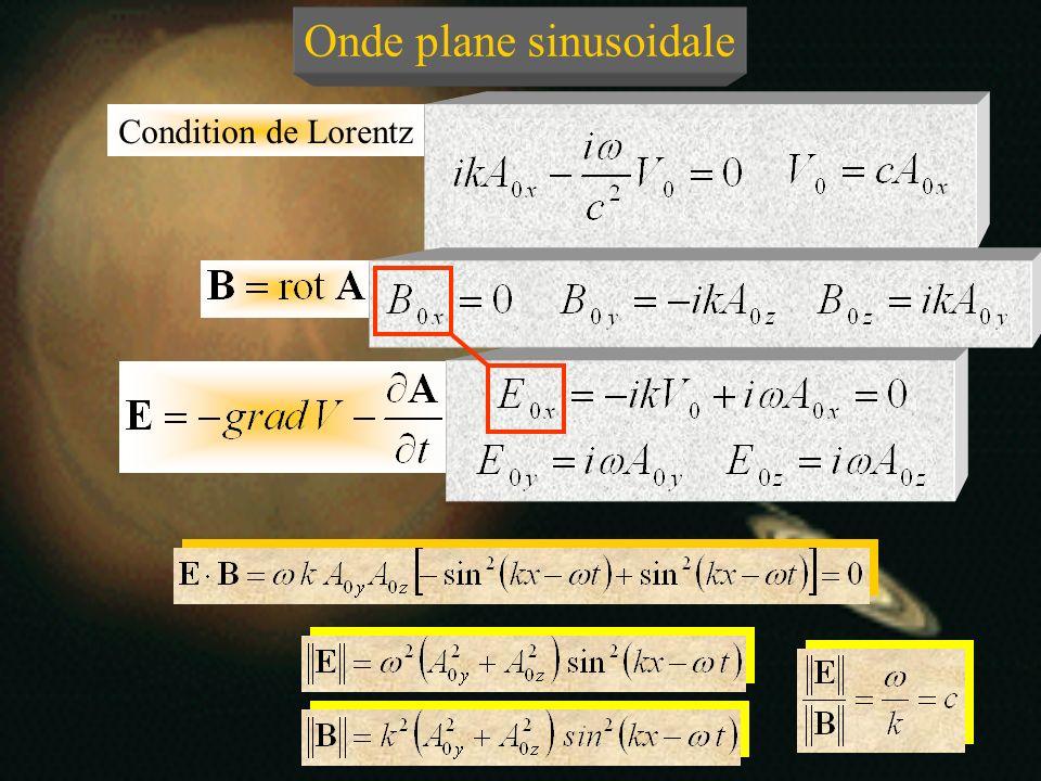 Onde plane sinusoidale propagation suivant les x croissants