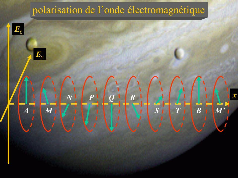 polarisation de londe électromagnétique