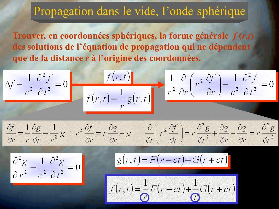 x F t = t 1 t = t 2 Propagation dans le vide, londe plane x1x1 x2x2 c ( t 2 -t 1 ) Équation donde ou de propagation Supposons que f ne dépende, avec t, que dune seule variable despace, soit x.