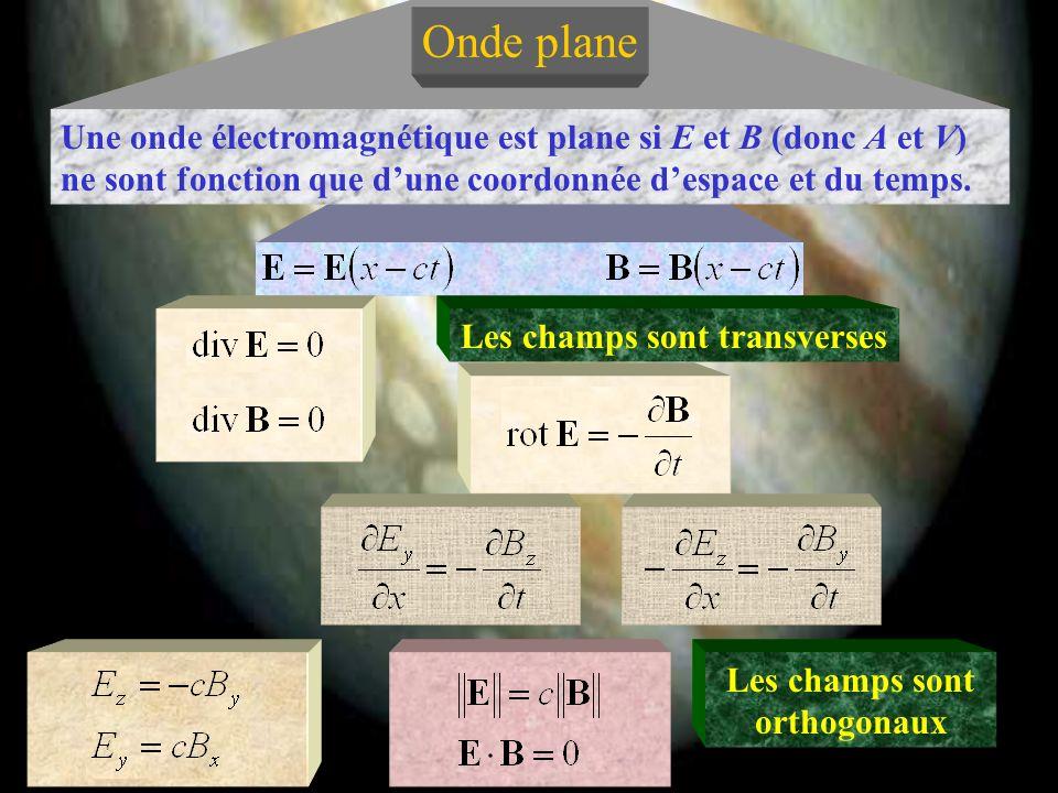 Propagation dans le vide, londe sphérique Trouver, en coordonnées sphériques, la forme générale f (r,t) des solutions de léquation de propagation qui ne dépendent que de la distance r à lorigine des coordonnées.