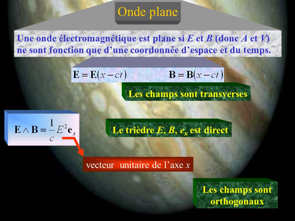 Une onde électromagnétique est plane si E et B (donc A et V) ne sont fonction que dune coordonnée despace et du temps. Onde plane Les champs sont tran