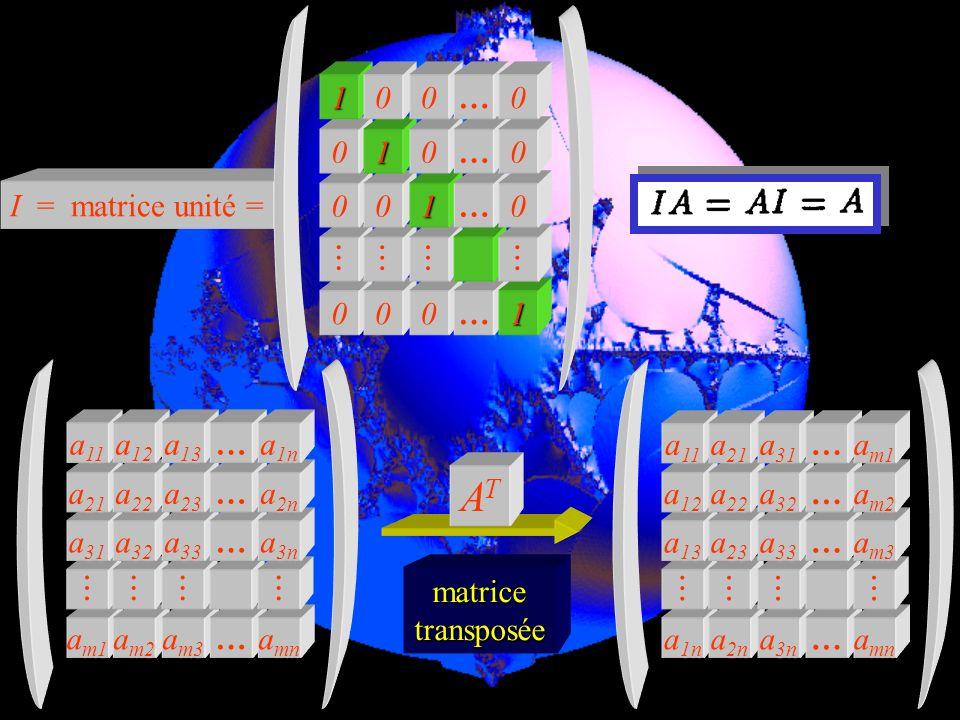 Multiplication matrice-vecteur b a1a1a1a1 a2a2a2a2… anananan xnxnxnxn x2x2x2x2 x1x1x1x1 = = x1x1x1x1 a1a1a1a1 x2x2x2x2 a2a2a2a2 xnxnxnxn anananan +++