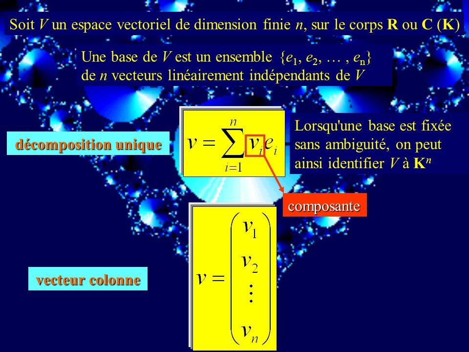 Soit V un espace vectoriel de dimension finie n, sur le corps R ou C (K) Une base de V est un ensemble {e 1, e 2, …, e n } de n vecteurs linéairement indépendants de V décomposition unique composante Lorsqu une base est fixée sans ambiguité, on peut ainsi identifier V à K n vecteur colonne