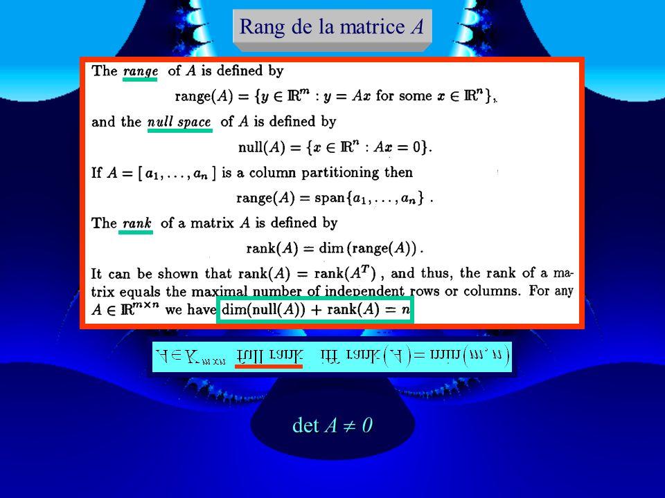 Déterminant d'une matrice carrée N! permutations de l'ensemble (1,,n) T signature Laplace A sans ligne i et colonne j (sous-matrice d'ordre n-1 )