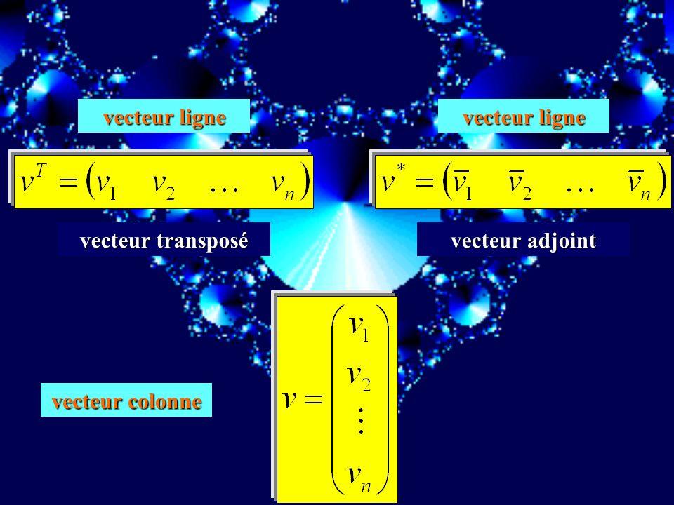 Une matrice hermitienne A est définie positive (p.d.) si Une matrice hermitienne A est positive si Une matrice hermitienne est définie positive (positive) si toutes ses valeurs propres sont > 0 ( 0 ) A diagonalement dominante A diag.