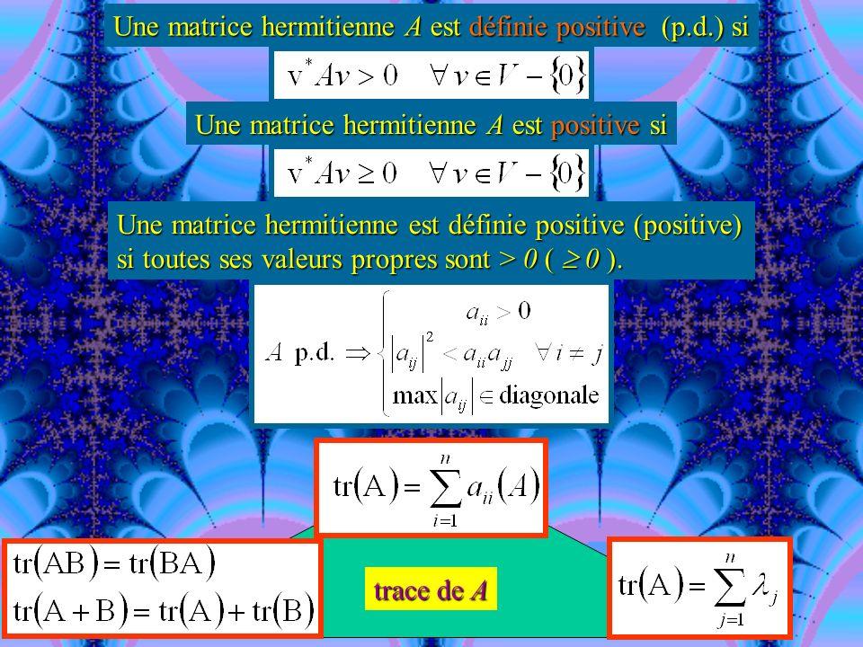 Les valeurs propres i d'une matrice A d'ordre n sont les n racines, réelles ou complexes, distinctes ou confondues, du polynôme caractéristique : mult