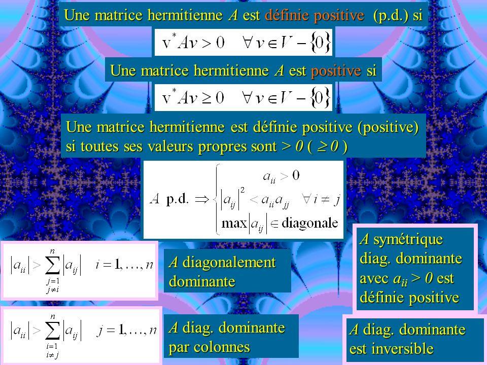 trace de A Une matrice hermitienne A est définie positive (p.d.) si Une matrice hermitienne A est positive si Une matrice hermitienne est définie posi