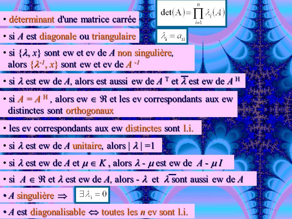Une matrice hermitienne A est définie positive (p.d.) si Une matrice hermitienne A est positive si Une matrice hermitienne est définie positive (posit