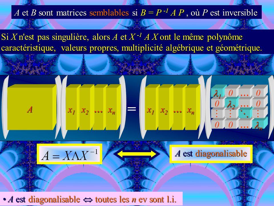déterminant d'une matrice carrée si A est diagonale ou triangulaire si {, x} sont ew et ev de A non singulière, alors { -1, x} sont ew et ev de A -1 a