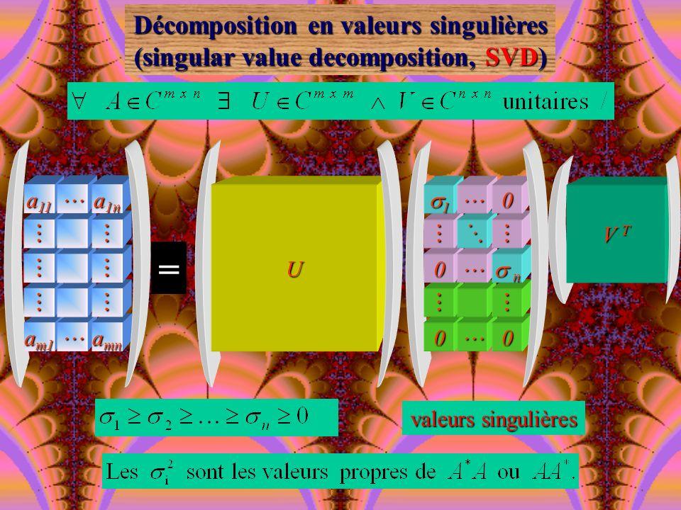 carrée unitaire triangulairedécomposition de Schur Etant donné une matrice carrée A, il existe une matrice unitaire U telle que la matrice U -1 A U so