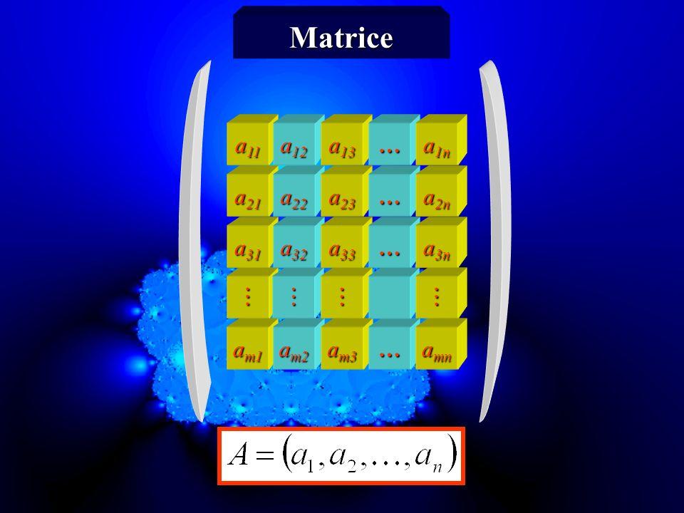 Théorème de Gerschgorin-Hadamard Sil existe un entier m vérifiant 1 m n tel que la réunion de m disques soit disjointe de la réunion des (n-m) disques restants, la réunion de m disques contient exactement m valeurs propres de A.