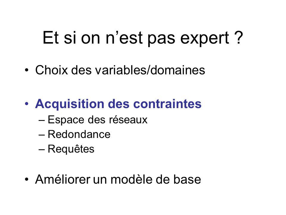 Et si on nest pas expert ? Choix des variables/domaines Acquisition des contraintes –Espace des réseaux –Redondance –Requêtes Améliorer un modèle de b