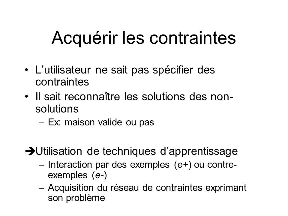 Acquérir les contraintes Lutilisateur ne sait pas spécifier des contraintes Il sait reconnaître les solutions des non- solutions –Ex: maison valide ou