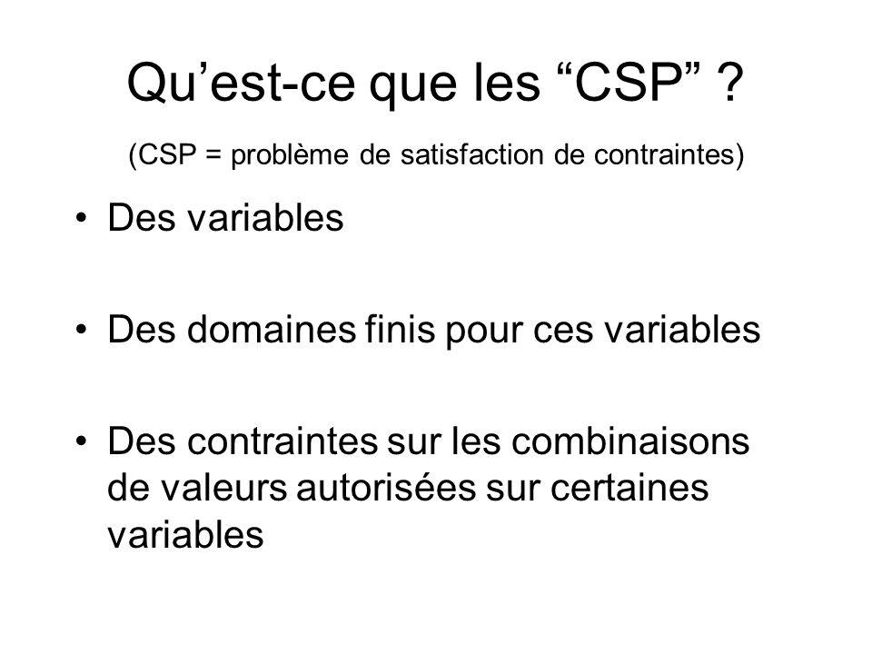 Quest-ce que les CSP ? (CSP = problème de satisfaction de contraintes) Des variables Des domaines finis pour ces variables Des contraintes sur les com