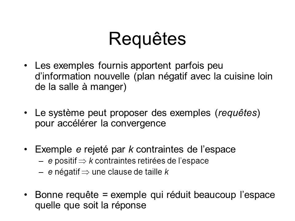 Requêtes Les exemples fournis apportent parfois peu dinformation nouvelle (plan négatif avec la cuisine loin de la salle à manger) Le système peut pro