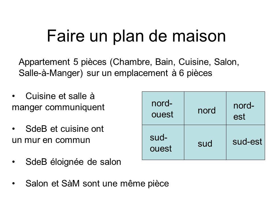Faire un plan de maison Appartement 5 pièces (Chambre, Bain, Cuisine, Salon, Salle-à-Manger) sur un emplacement à 6 pièces nord- ouest nord nord- est