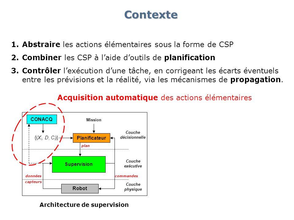 Contexte 1.Abstraire les actions élémentaires sous la forme de CSP 2.Combiner les CSP à laide doutils de planification 3.Contrôler lexécution dune tâc