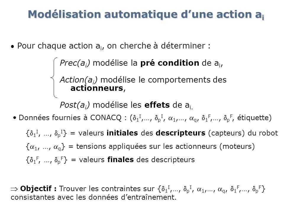 Pour chaque action a i, on cherche à déterminer : Prec(a i ) modélise la pré condition de a i, Action(a i ) modélise le comportements des actionneurs,