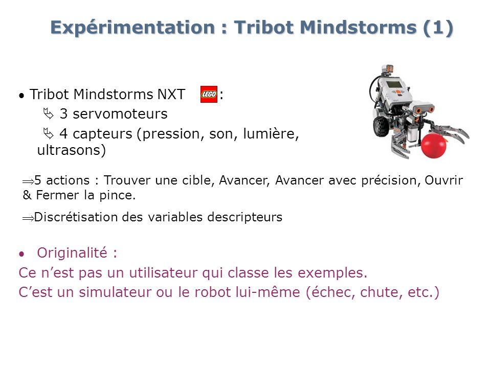 Expérimentation : Tribot Mindstorms (1) Tribot Mindstorms NXT : 3 servomoteurs 4 capteurs (pression, son, lumière, ultrasons) 5 actions : Trouver une
