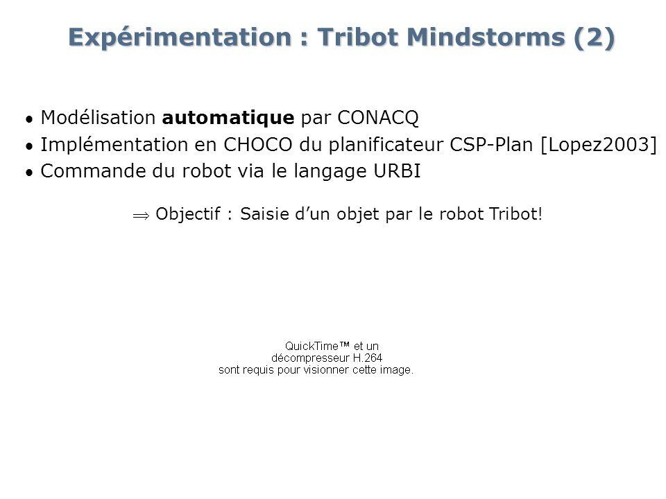 Expérimentation : Tribot Mindstorms (2) Modélisation automatique par CONACQ Implémentation en CHOCO du planificateur CSP-Plan [Lopez2003] Commande du