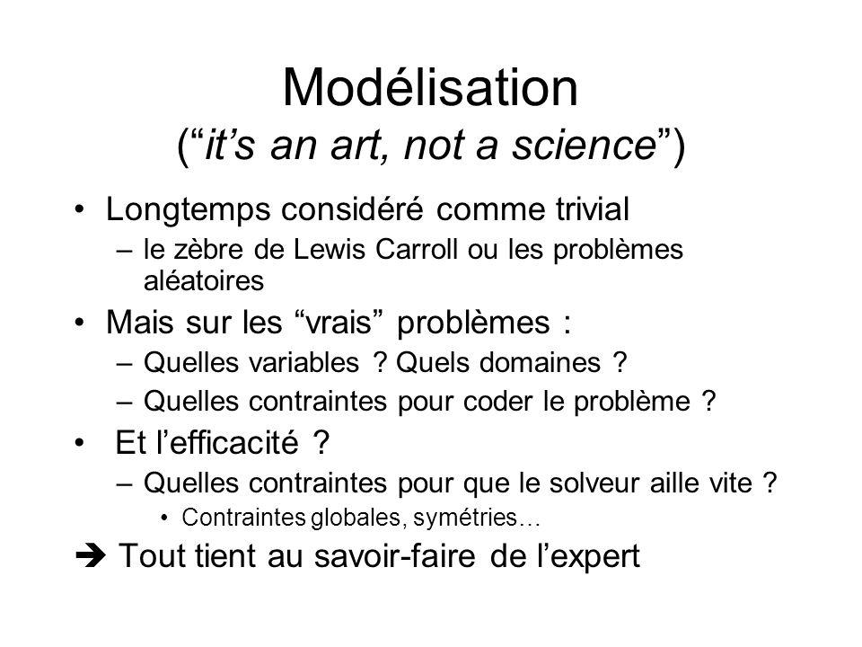 Modélisation (its an art, not a science) Longtemps considéré comme trivial –le zèbre de Lewis Carroll ou les problèmes aléatoires Mais sur les vrais p