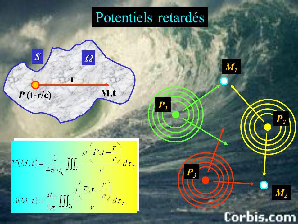 S Potentiels retardés P (t-r/c) r M,t P1P1 P2P2 P3P3 M1M1 M2M2