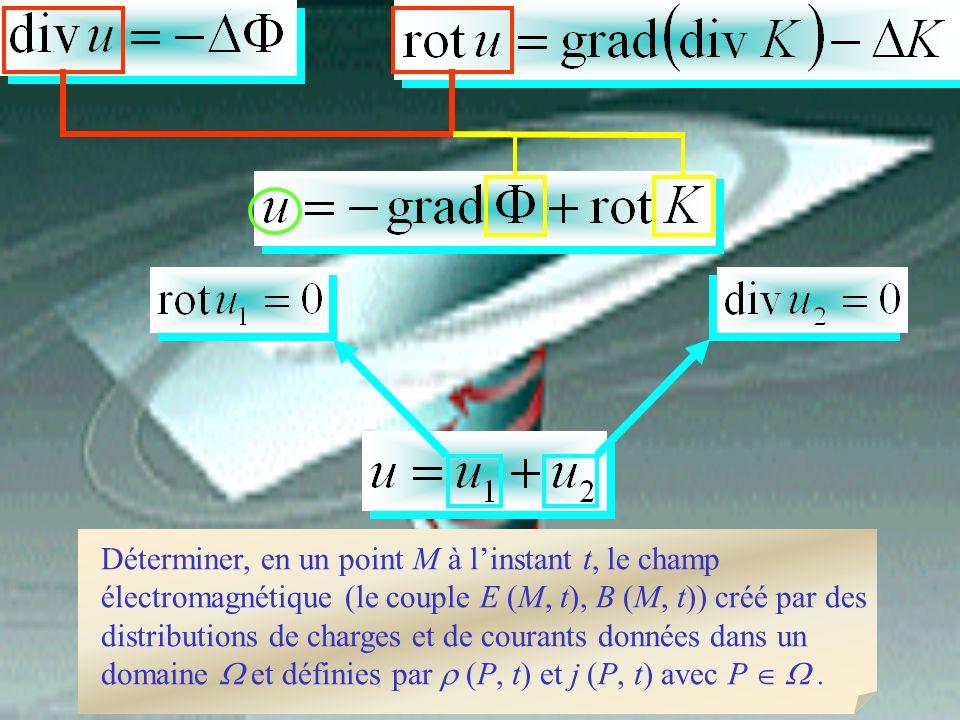 Déterminer, en un point M à linstant t, le champ électromagnétique (le couple E (M, t), B (M, t)) créé par des distributions de charges et de courants données dans un domaine et définies par (P, t) et j (P, t) avec P.
