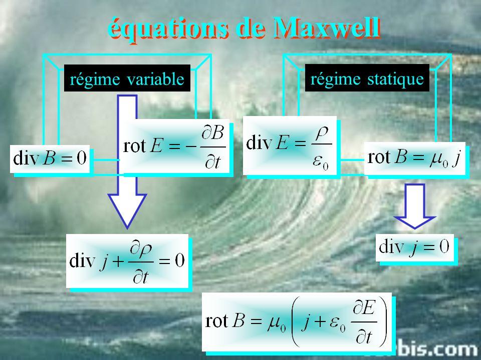 équations de Maxwell équations de Maxwell régime variable régime statique