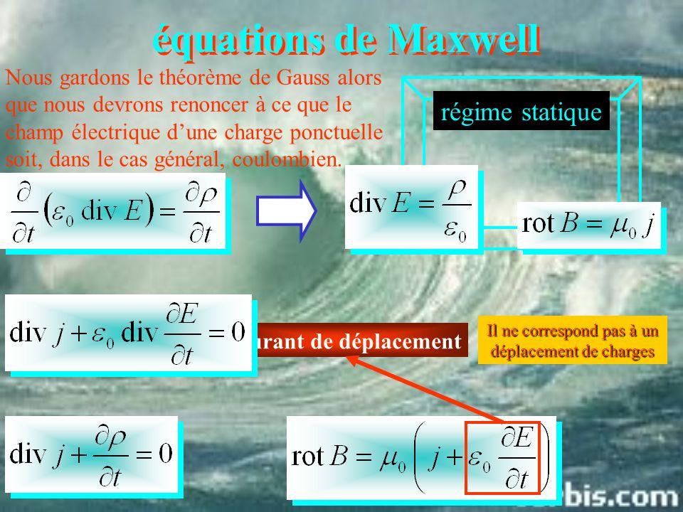 équations de Maxwell régime statique courant de déplacement Nous gardons le théorème de Gauss alors que nous devrons renoncer à ce que le champ électrique dune charge ponctuelle soit, dans le cas général, coulombien.