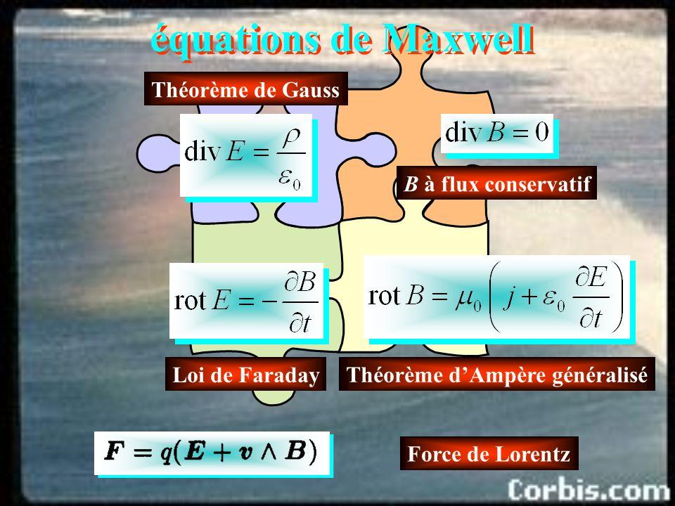 équations de Maxwell
