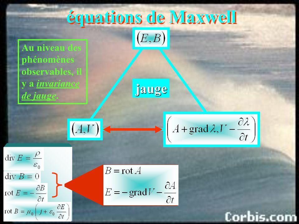 Théorème de Gauss B à flux conservatif Loi de Faraday Théorème dAmpère généralisé Force de Lorentz